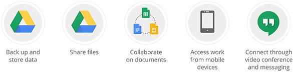 Google Workspace hassle-free management